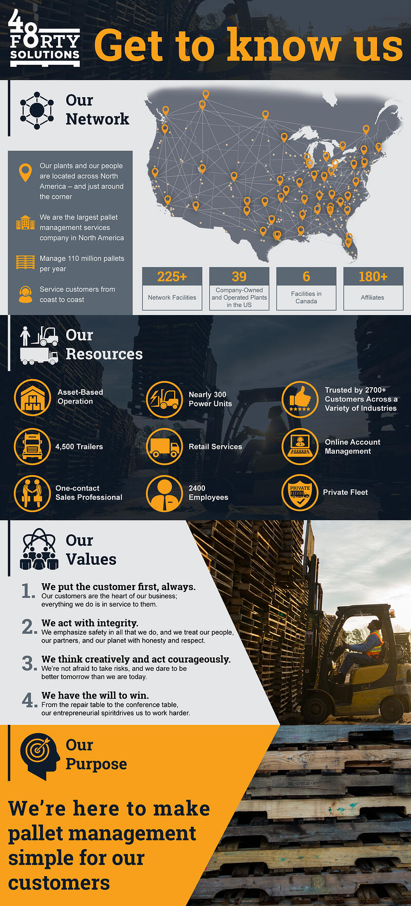 48forty-Solutions-Infographic